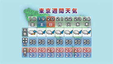 天気 予報 東京